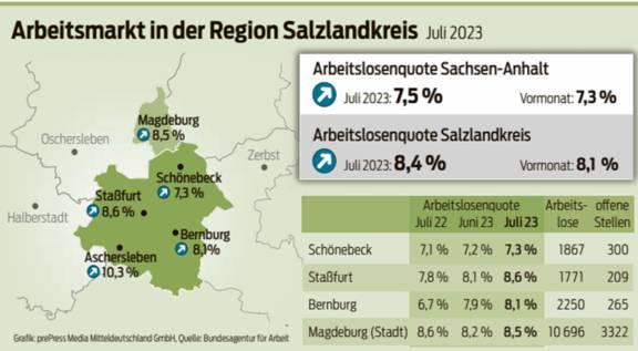 AfA 8 21 ©Grafik: prePress Media Mitteldeutschland GmbH, Quelle: Bundesagentur für Arbeit