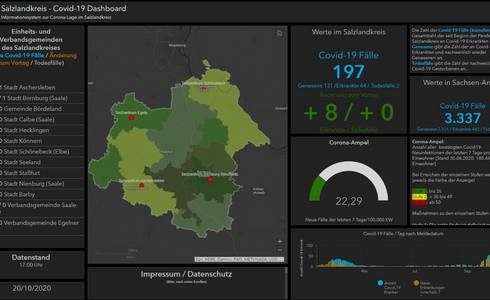 Symbolbild: Dashboard Salzlandkreis Screenshot vom 21.10.2020
